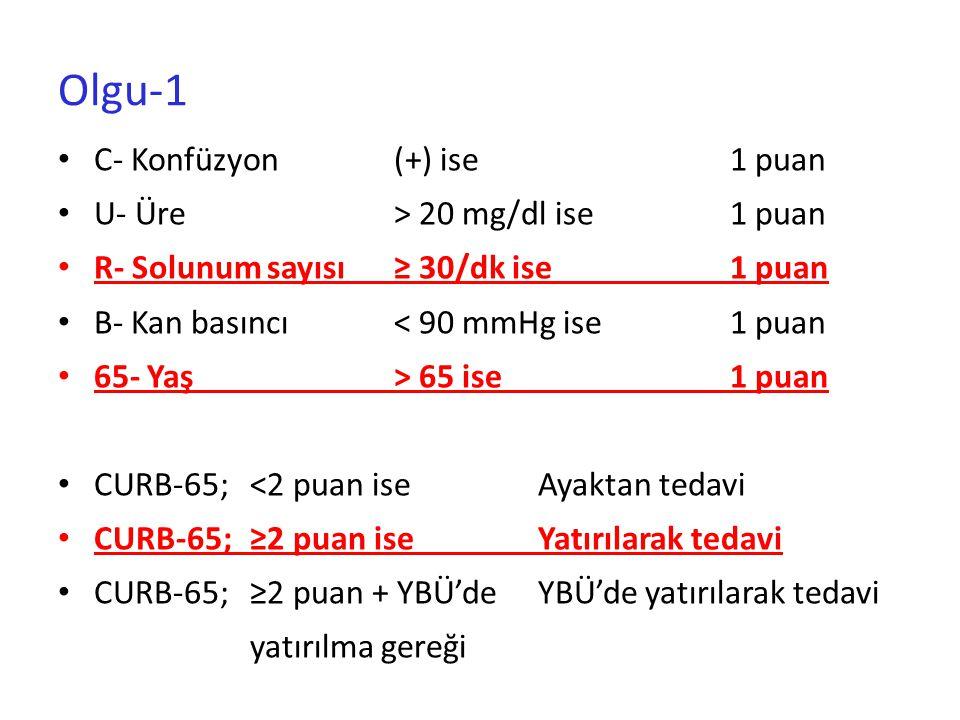 Olgu-1 C- Konfüzyon (+) ise 1 puan U- Üre > 20 mg/dl ise 1 puan