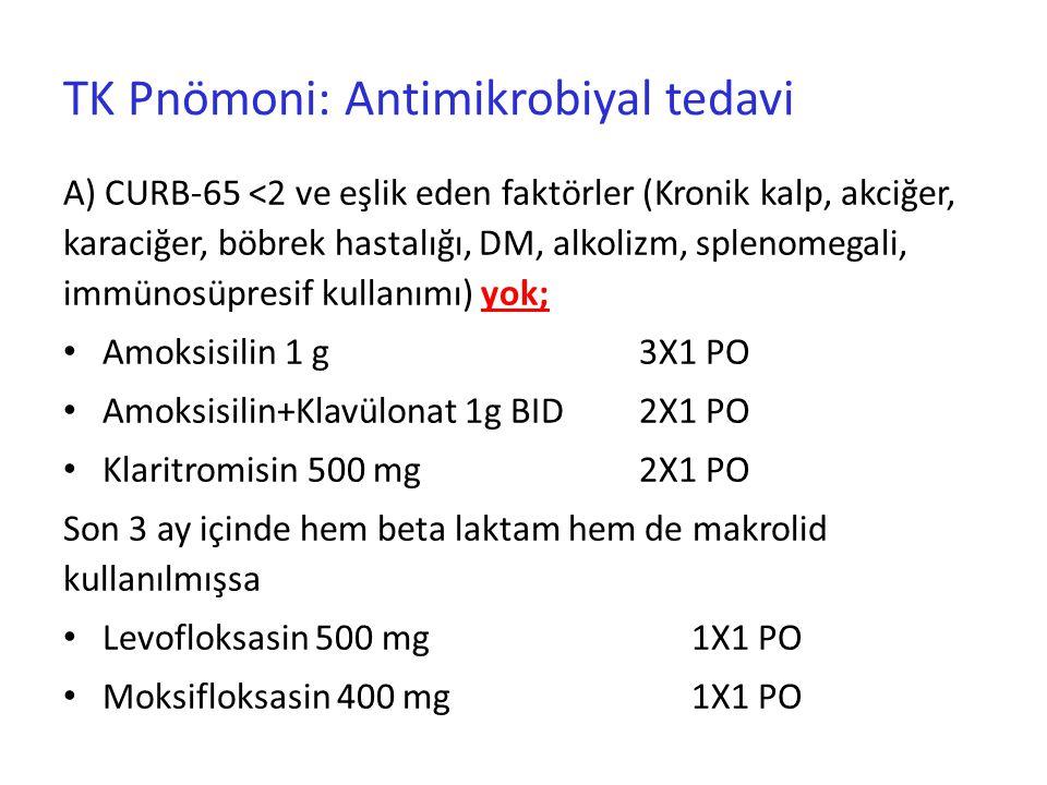 TK Pnömoni: Antimikrobiyal tedavi