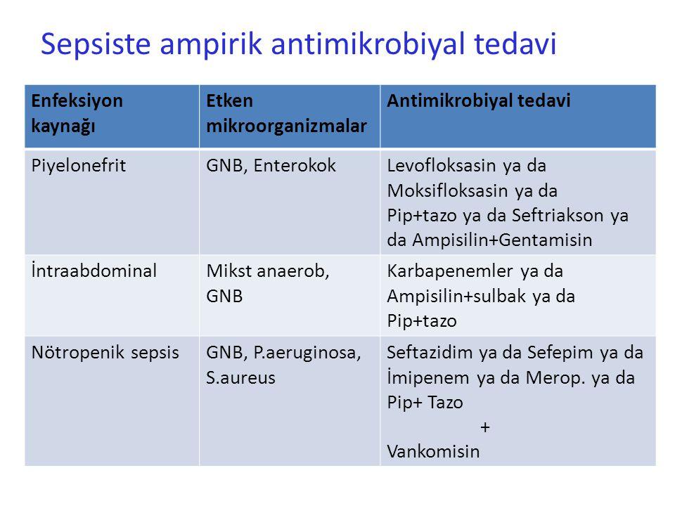 Sepsiste ampirik antimikrobiyal tedavi