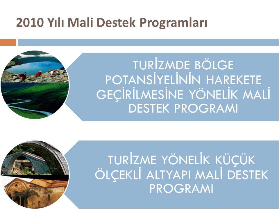 2010 Yılı Mali Destek Programları