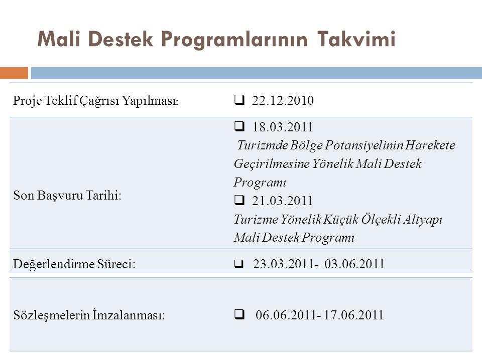 Mali Destek Programlarının Takvimi