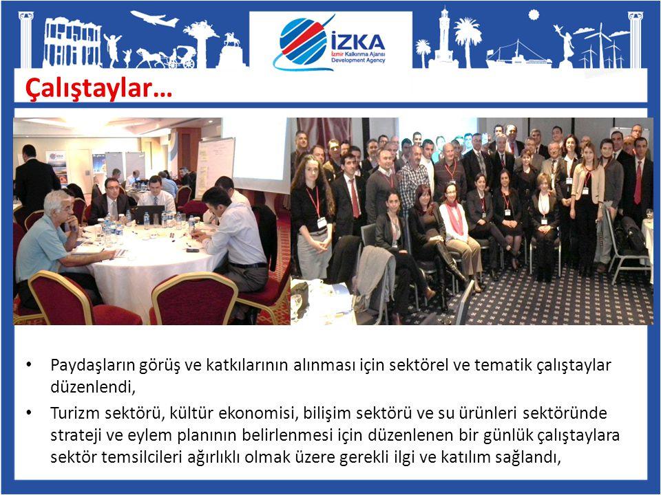 Çalıştaylar… Paydaşların görüş ve katkılarının alınması için sektörel ve tematik çalıştaylar düzenlendi,