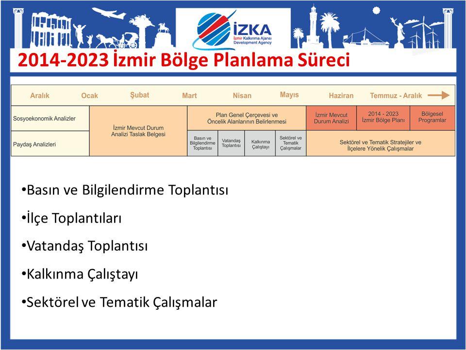 2014-2023 İzmir Bölge Planlama Süreci