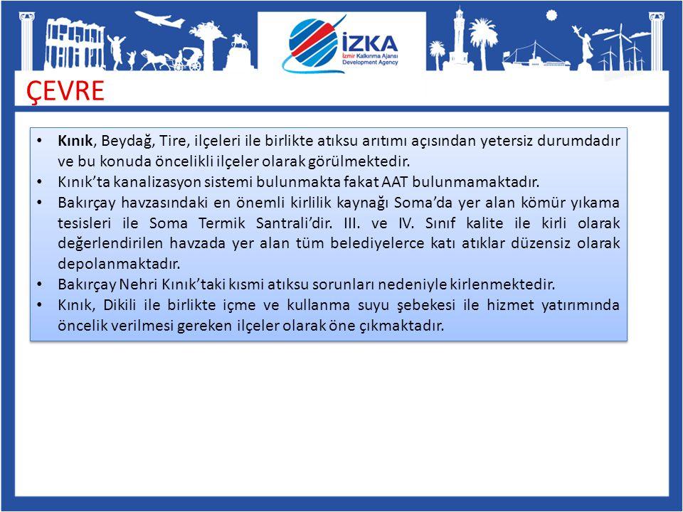 ÇEVRE Kınık, Beydağ, Tire, ilçeleri ile birlikte atıksu arıtımı açısından yetersiz durumdadır ve bu konuda öncelikli ilçeler olarak görülmektedir.