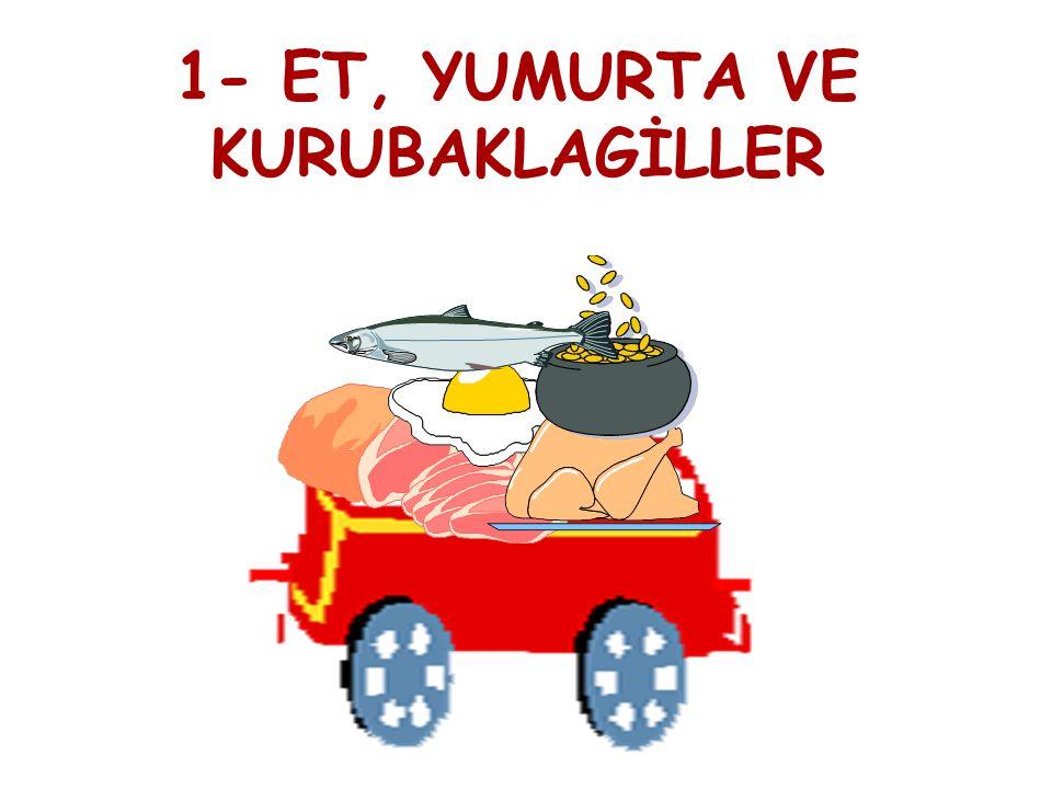 1- ET, YUMURTA VE KURUBAKLAGİLLER