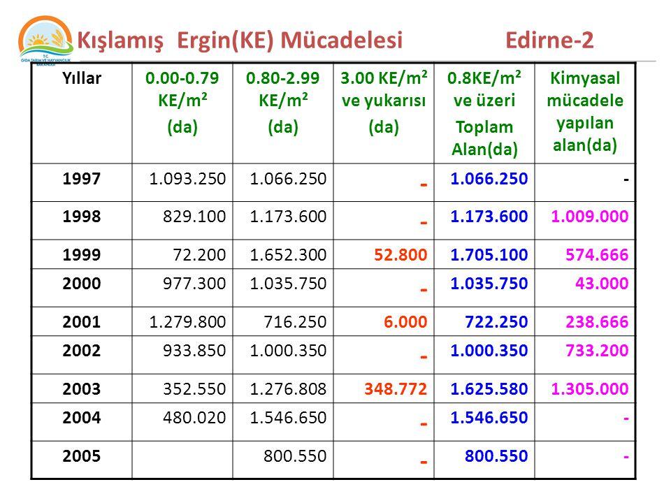 Kışlamış Ergin(KE) Mücadelesi Edirne-2