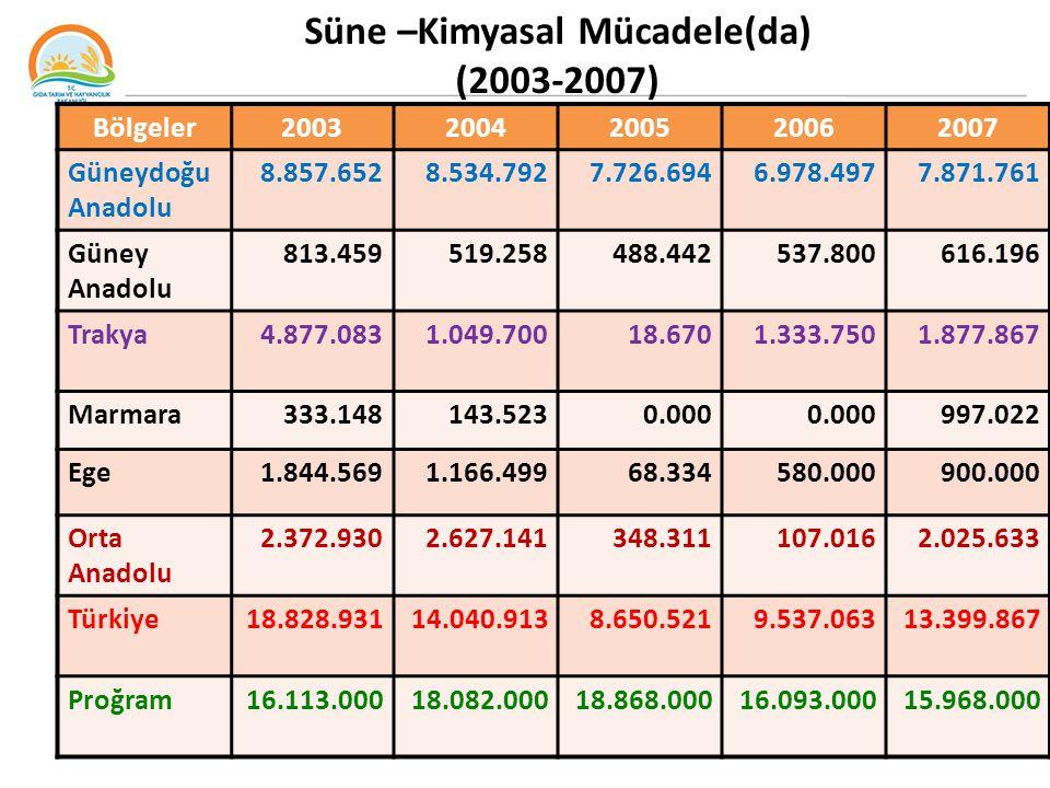 Süne –Kimyasal Mücadele(da) (2003-2007)