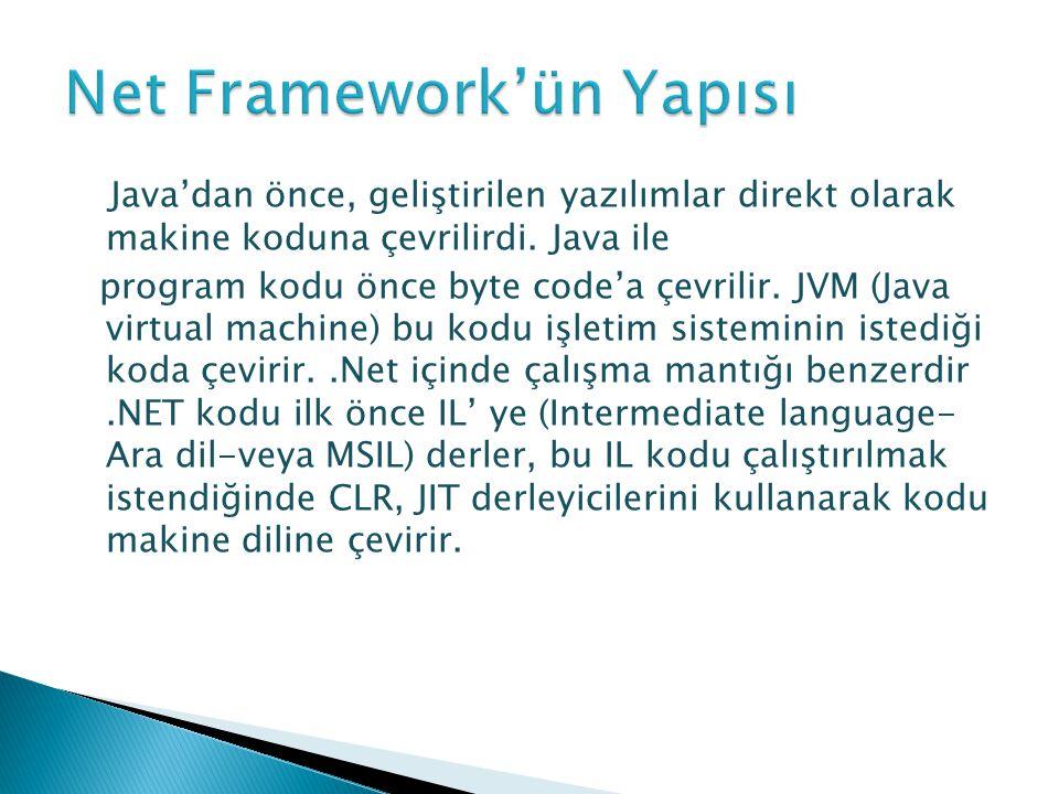 Net Framework'ün Yapısı
