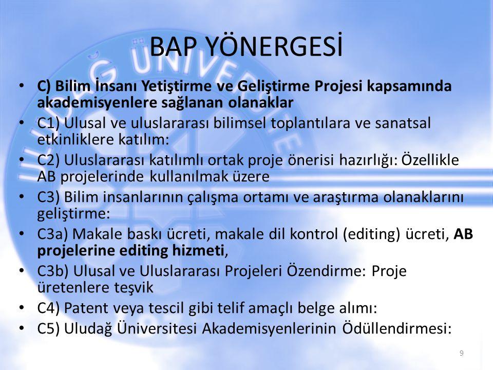 BAP YÖNERGESİ C) Bilim İnsanı Yetiştirme ve Geliştirme Projesi kapsamında akademisyenlere sağlanan olanaklar.