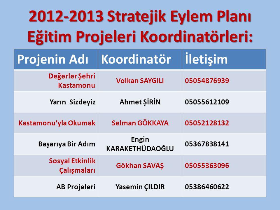 2012-2013 Stratejik Eylem Planı Eğitim Projeleri Koordinatörleri: