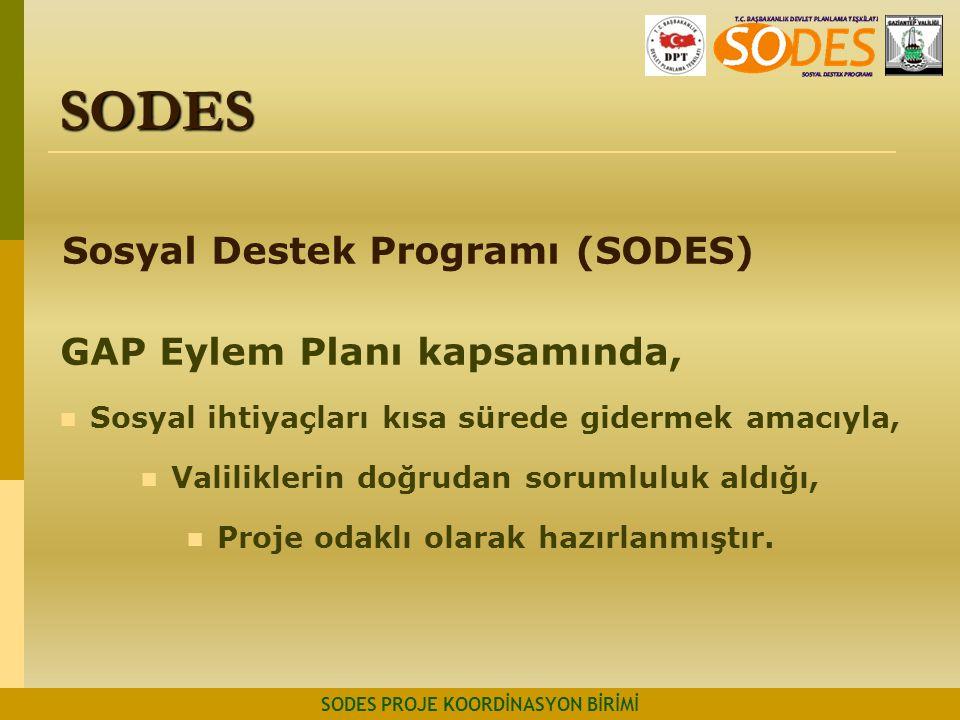 SODES Sosyal Destek Programı (SODES) GAP Eylem Planı kapsamında,