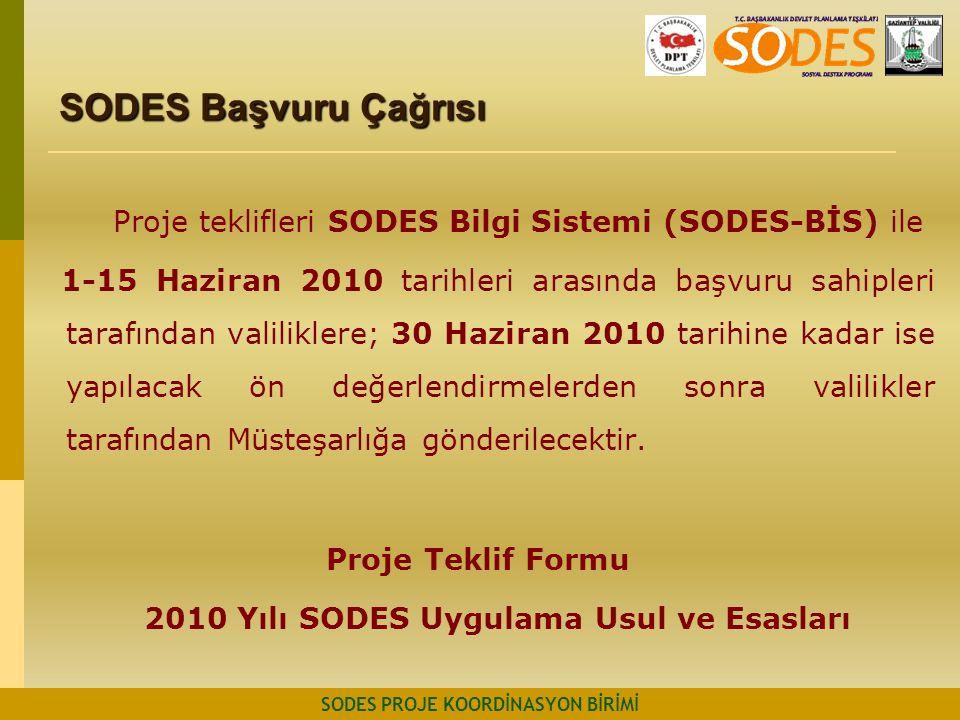 SODES Başvuru Çağrısı Proje teklifleri SODES Bilgi Sistemi (SODES-BİS) ile.