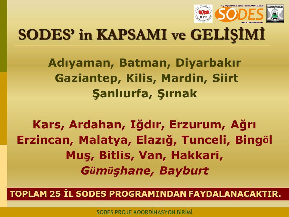 SODES' in KAPSAMI ve GELİŞİMİ