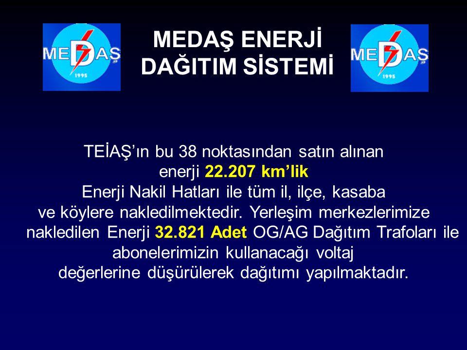 MEDAŞ ENERJİ DAĞITIM SİSTEMİ