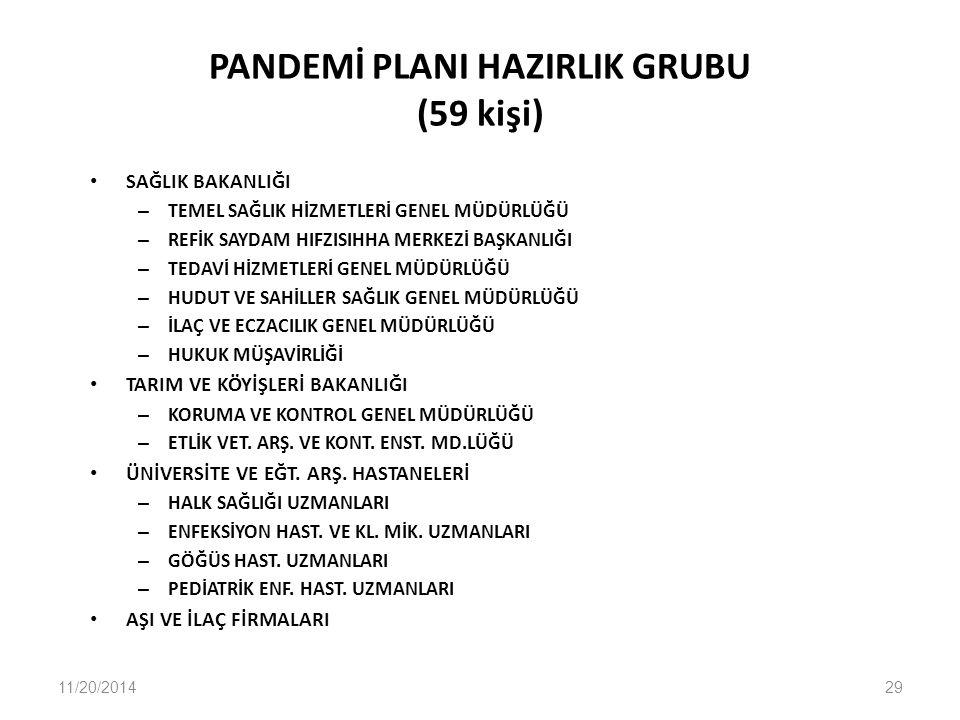 PANDEMİ PLANI HAZIRLIK GRUBU (59 kişi)