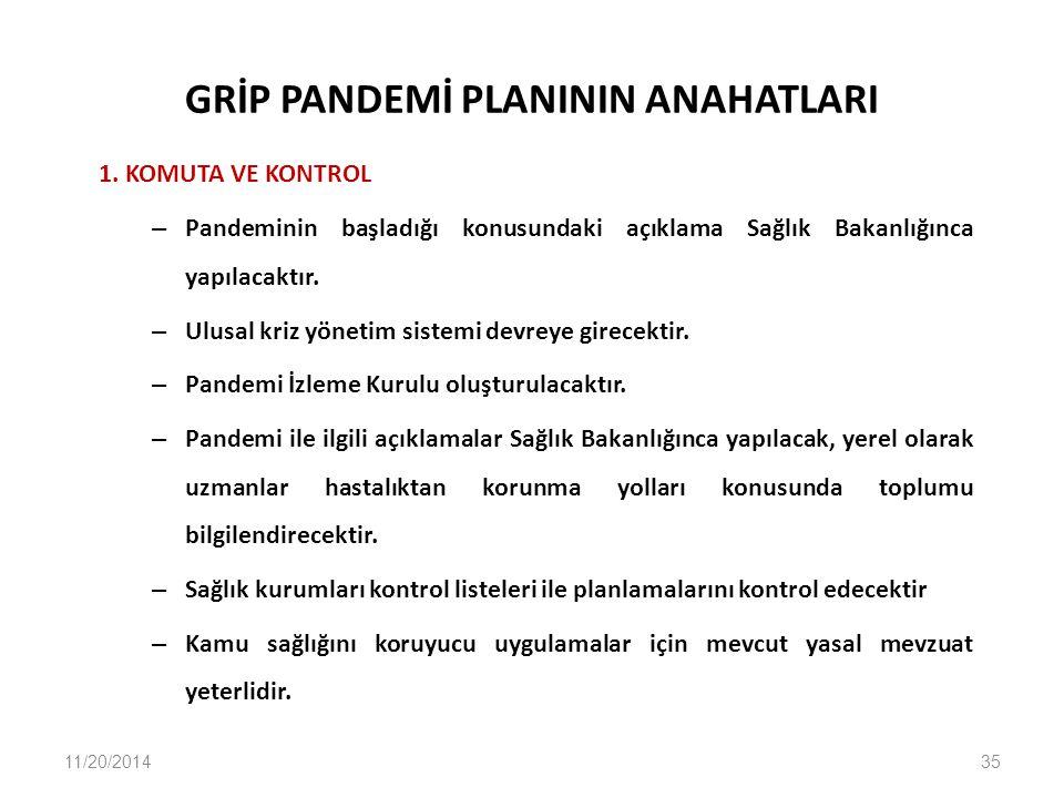 GRİP PANDEMİ PLANININ ANAHATLARI