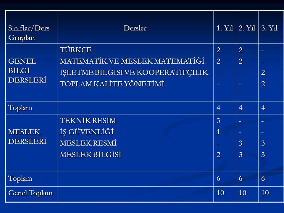 Sınıflar/Ders Grupları
