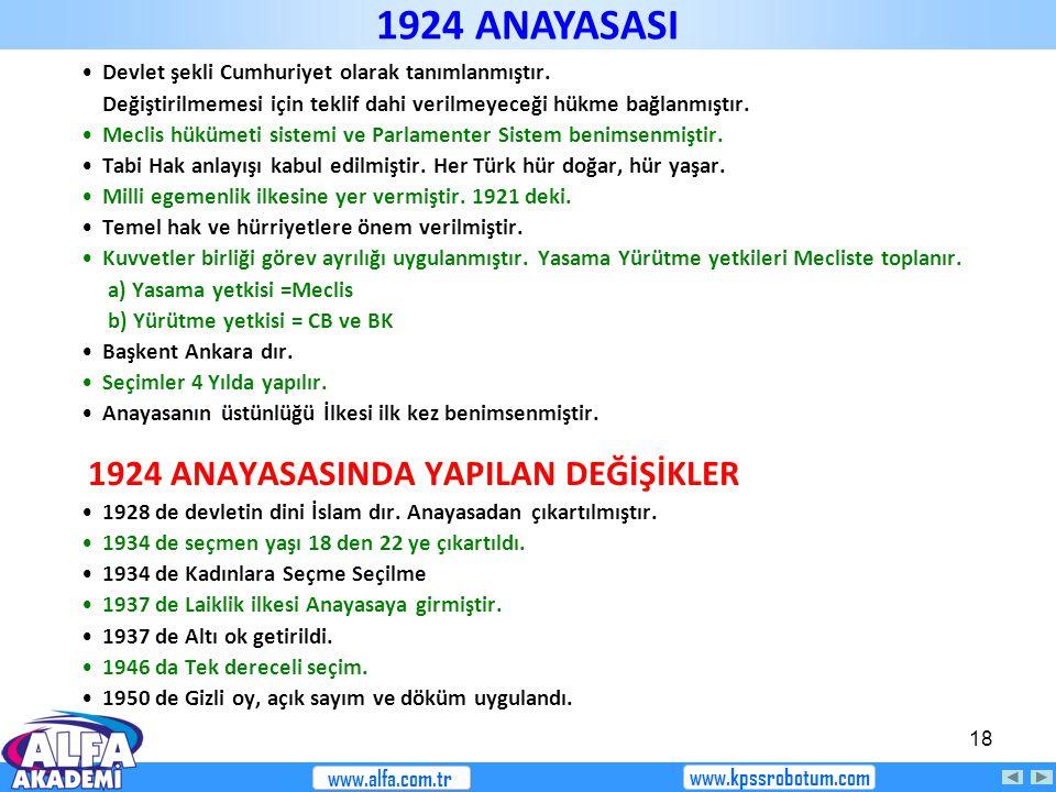 1924 ANAYASASI 1924 ANAYASASINDA YAPILAN DEĞİŞİKLER