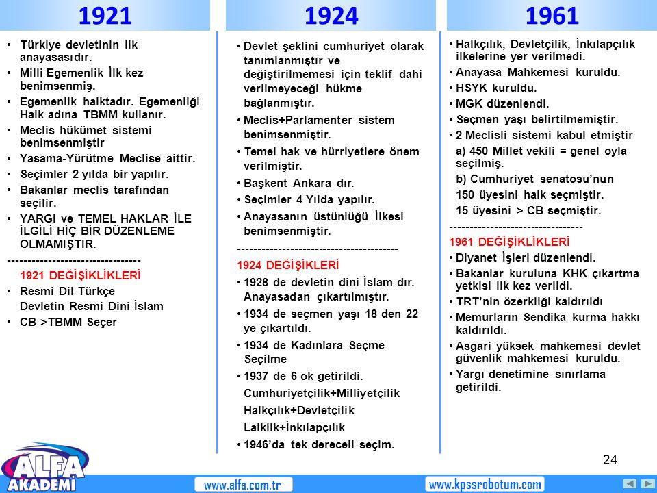 1921 1924 1961 www.alfa.com.tr www.kpssrobotum.com