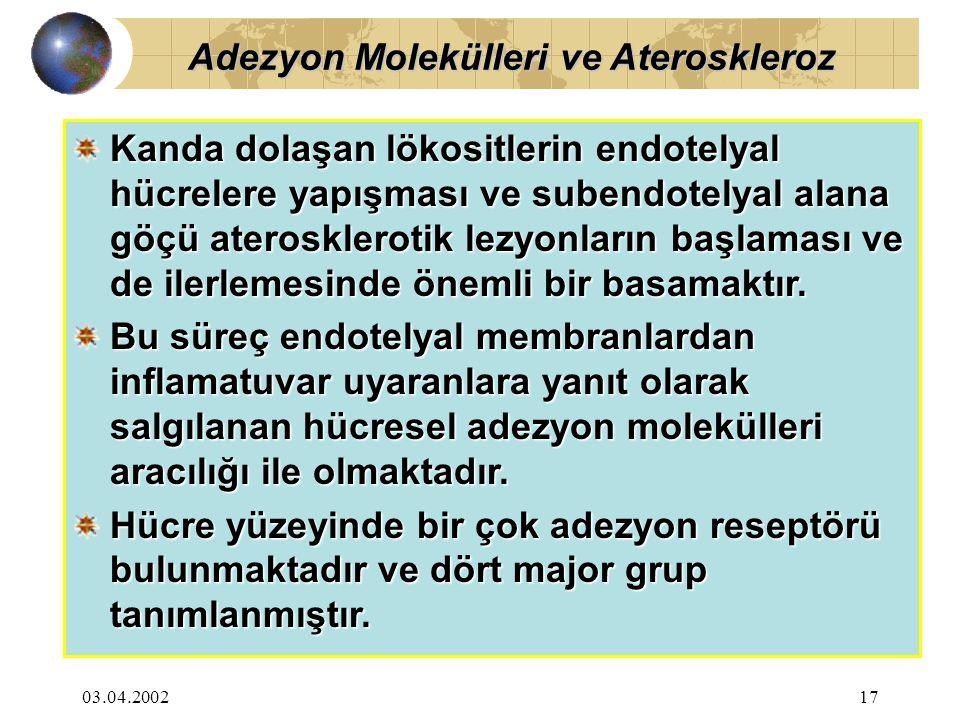 Adezyon Molekülleri ve Ateroskleroz