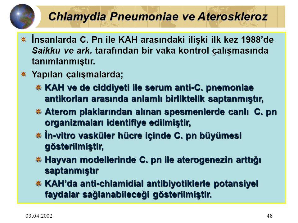 Chlamydia Pneumoniae ve Ateroskleroz