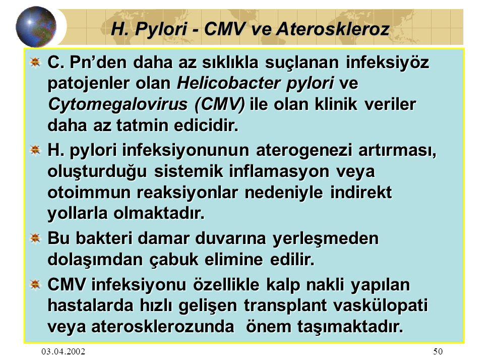 H. Pylori - CMV ve Ateroskleroz