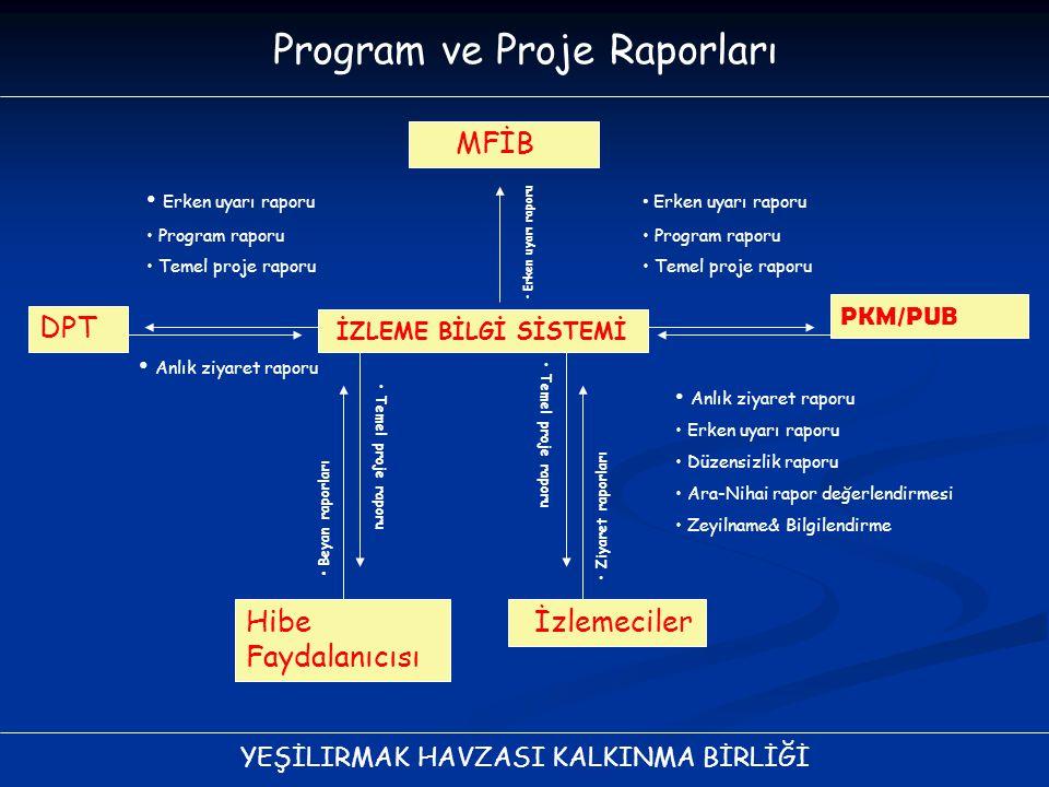 Program ve Proje Raporları