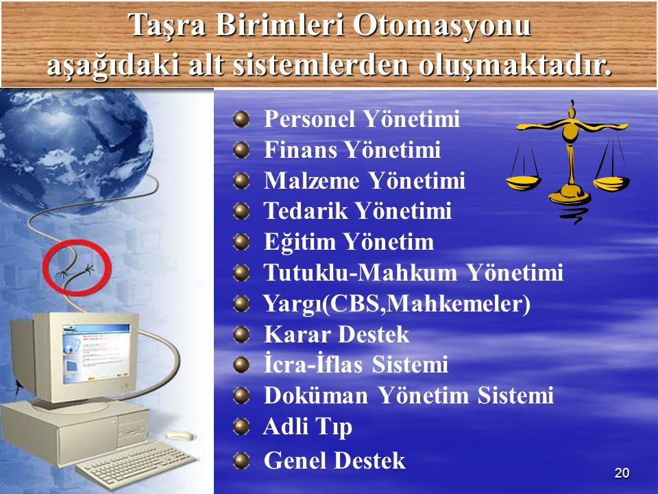 Taşra Birimleri Otomasyonu aşağıdaki alt sistemlerden oluşmaktadır.