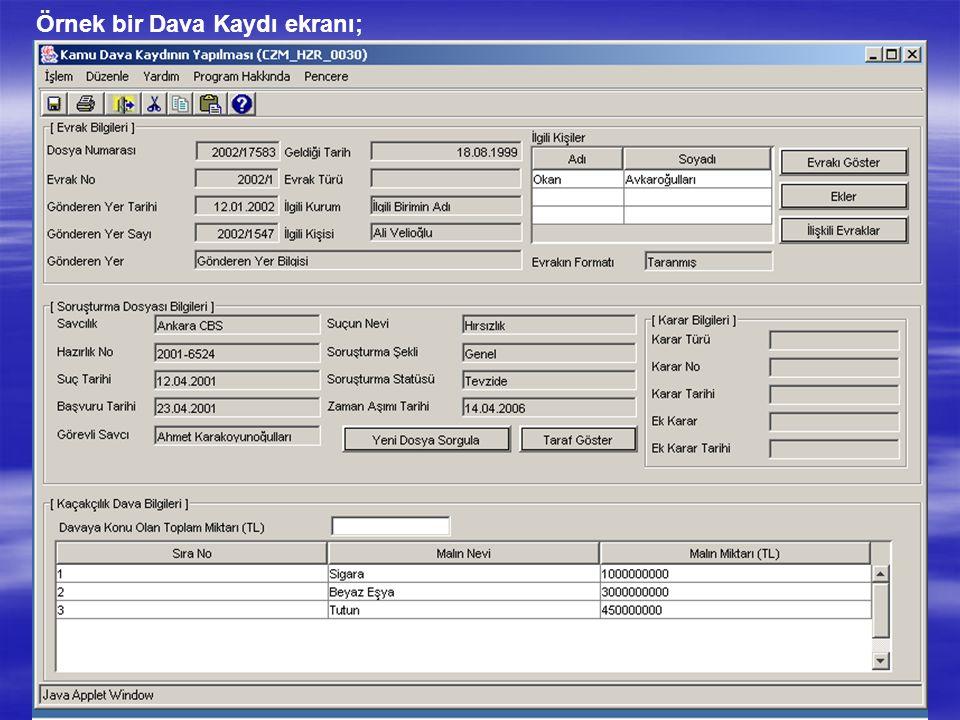 Örnek bir Dava Kaydı ekranı;