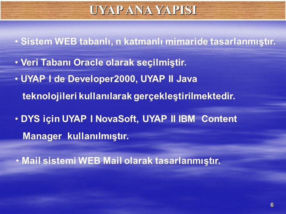 UYAP ANA YAPISI Sistem WEB tabanlı, n katmanlı mimaride tasarlanmıştır. Veri Tabanı Oracle olarak seçilmiştir.