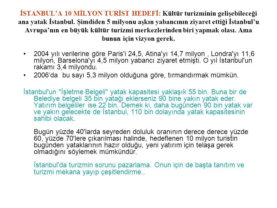 İSTANBUL'A 10 MİLYON TURİST HEDEFİ: Kültür turizminin gelişebileceği ana yatak İstanbul. Şimdiden 5 milyonu aşkın yabancının ziyaret ettiği İstanbul'u Avrupa'nın en büyük kültür turizmi merkezlerinden biri yapmak olası. Ama bunun için vizyon gerek.