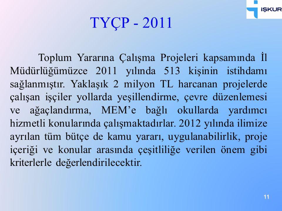 TYÇP - 2011