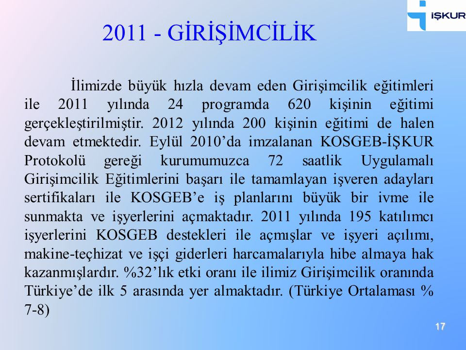 2011 - GİRİŞİMCİLİK