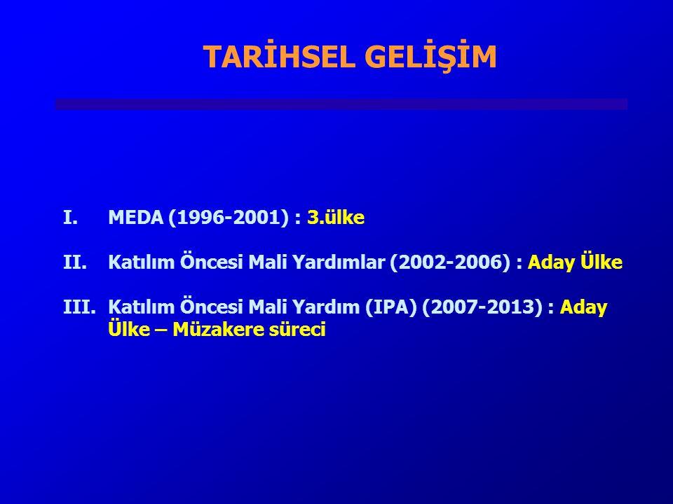 TARİHSEL GELİŞİM MEDA (1996-2001) : 3.ülke