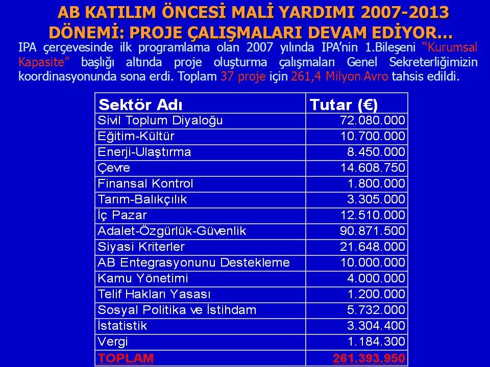AB KATILIM ÖNCESİ MALİ YARDIMI 2007-2013 DÖNEMİ: PROJE ÇALIŞMALARI DEVAM EDİYOR…