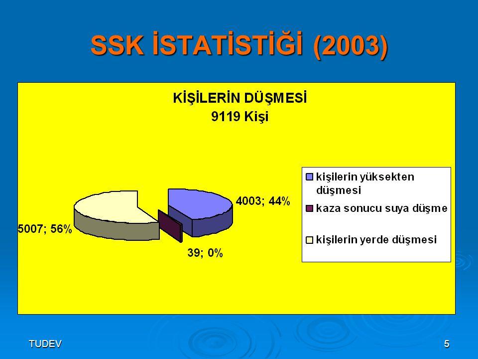 SSK İSTATİSTİĞİ (2003) TUDEV
