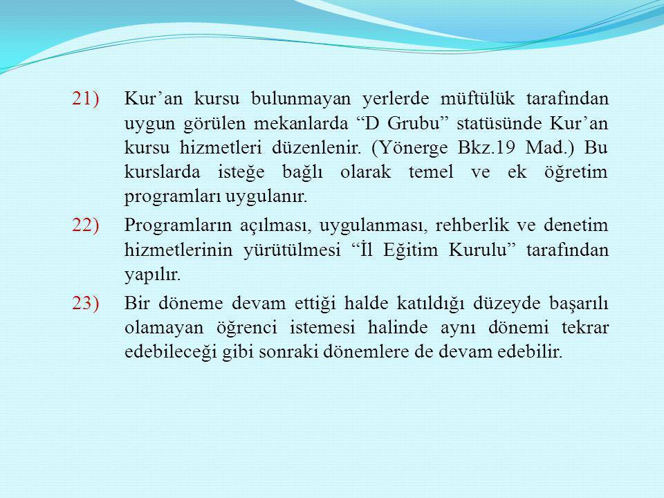 Kur'an kursu bulunmayan yerlerde müftülük tarafından uygun görülen mekanlarda D Grubu statüsünde Kur'an kursu hizmetleri düzenlenir. (Yönerge Bkz.19 Mad.) Bu kurslarda isteğe bağlı olarak temel ve ek öğretim programları uygulanır.