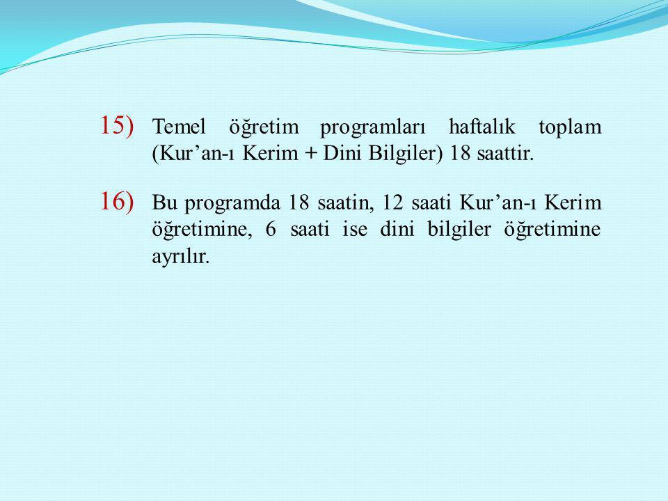 Temel öğretim programları haftalık toplam (Kur'an-ı Kerim + Dini Bilgiler) 18 saattir.