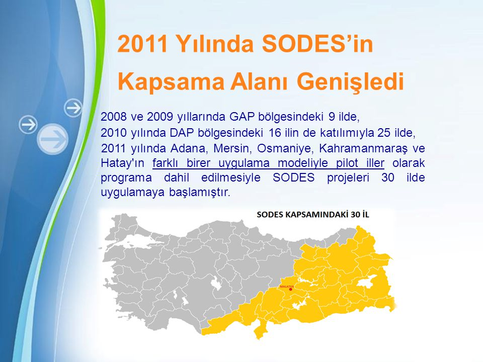 2011 Yılında SODES'in Kapsama Alanı Genişledi