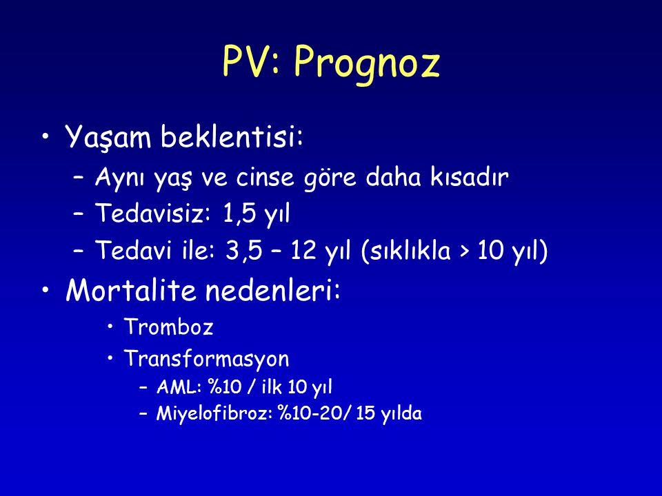 PV: Prognoz Yaşam beklentisi: Mortalite nedenleri: