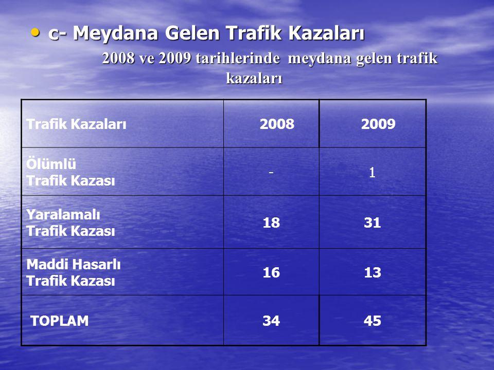 2008 ve 2009 tarihlerinde meydana gelen trafik kazaları