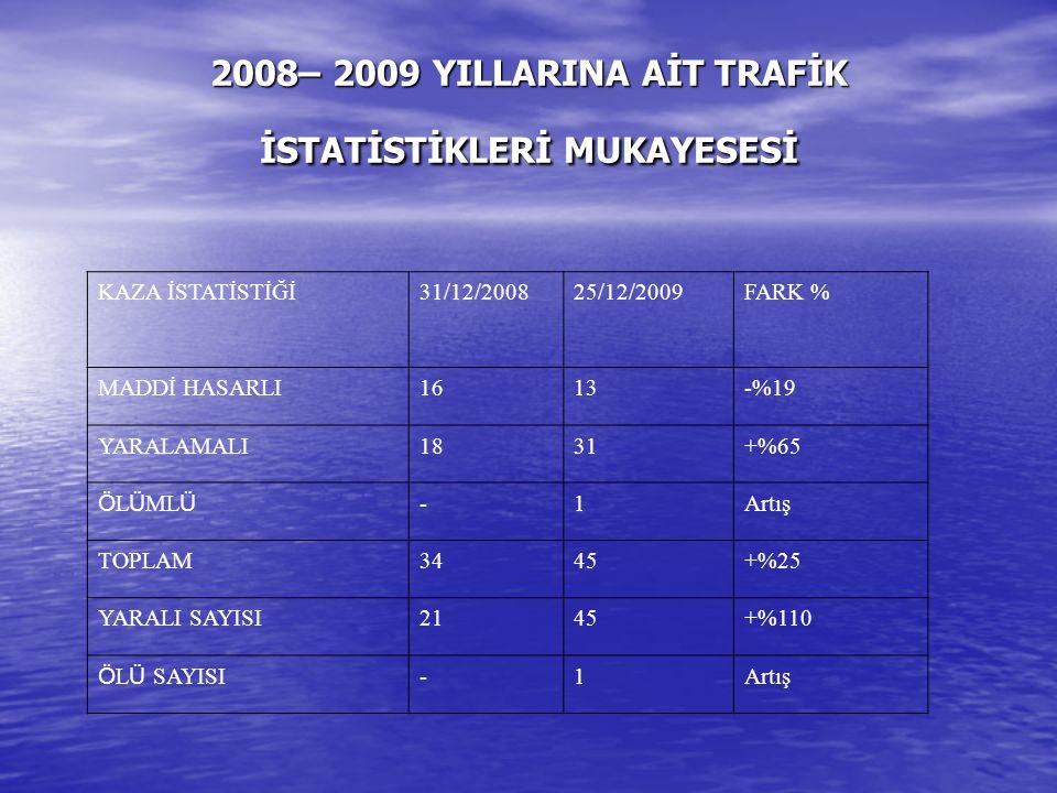 2008– 2009 YILLARINA AİT TRAFİK İSTATİSTİKLERİ MUKAYESESİ