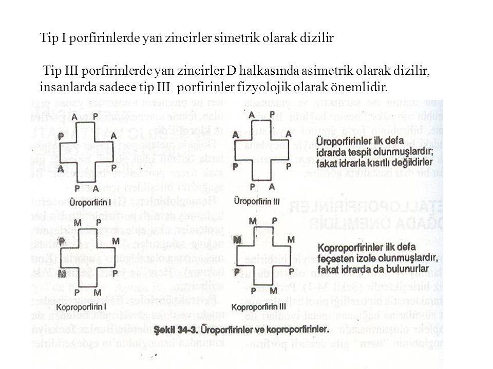 Tip I porfirinlerde yan zincirler simetrik olarak dizilir