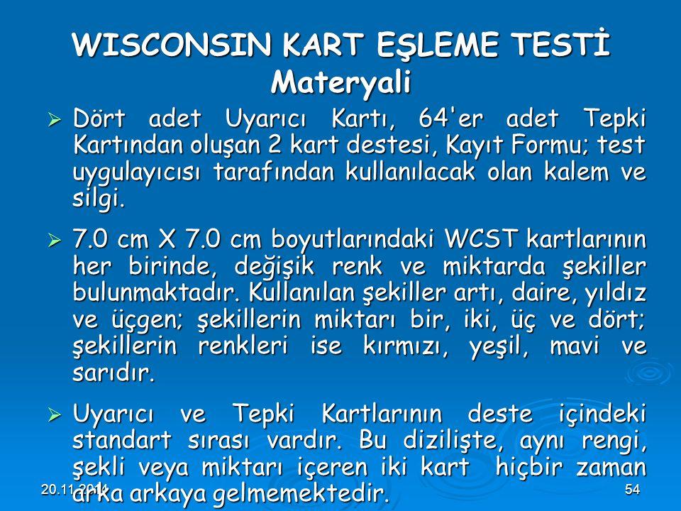 WISCONSIN KART EŞLEME TESTİ Materyali
