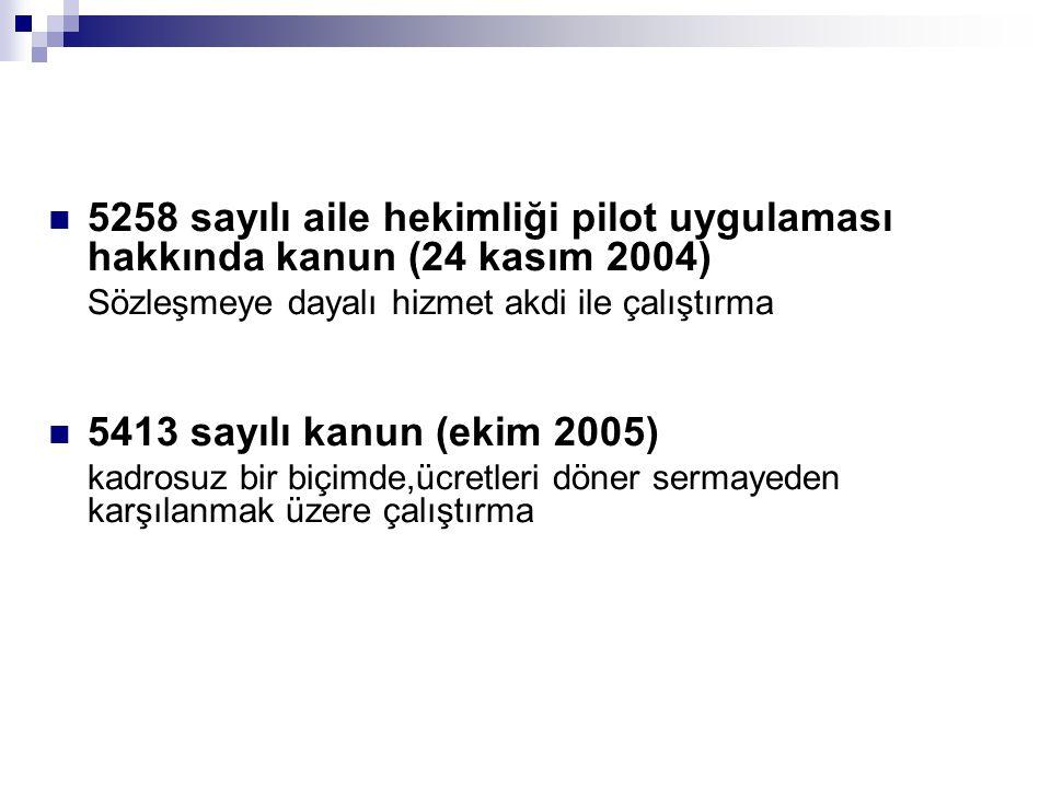 5258 sayılı aile hekimliği pilot uygulaması hakkında kanun (24 kasım 2004)