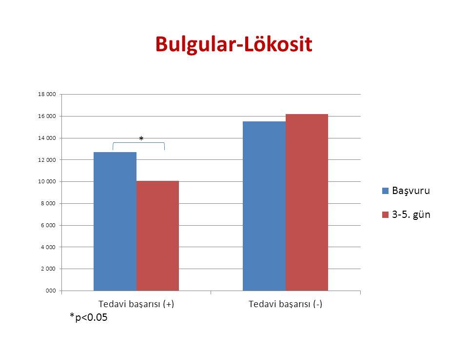 Bulgular-Lökosit * *p<0.05