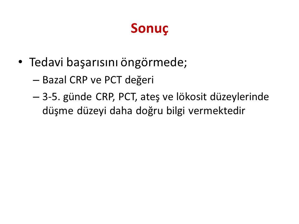 Sonuç Tedavi başarısını öngörmede; Bazal CRP ve PCT değeri