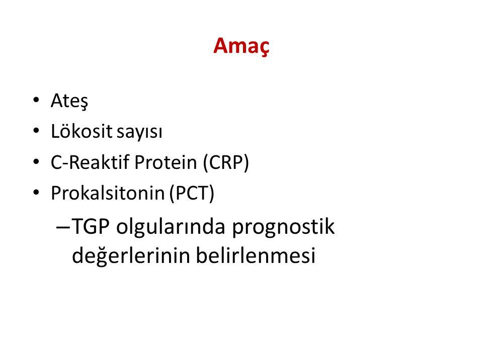 TGP olgularında prognostik değerlerinin belirlenmesi