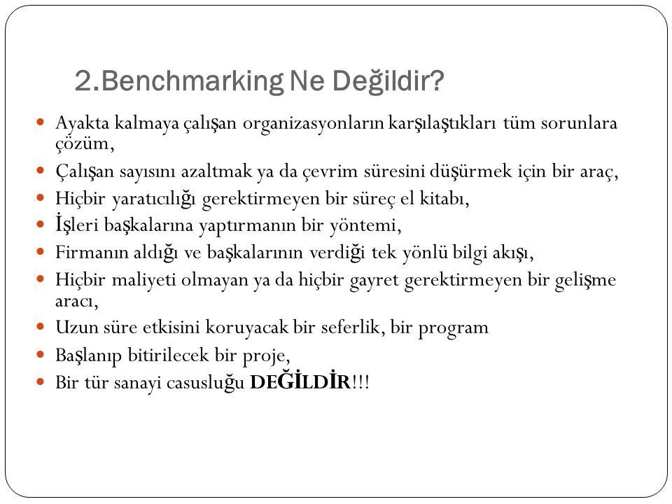 2.Benchmarking Ne Değildir