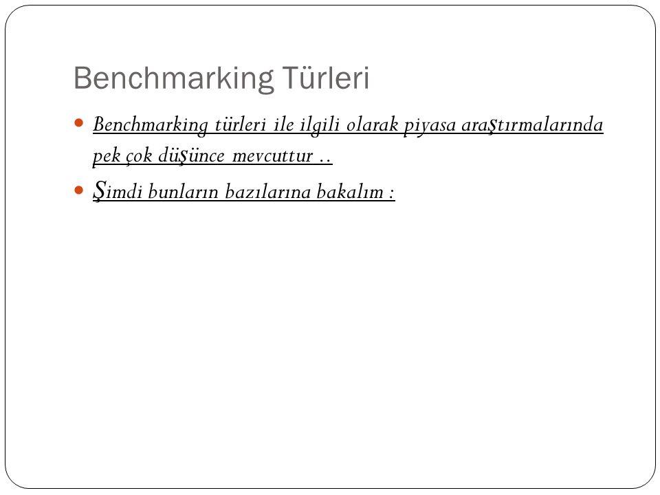 Benchmarking Türleri Benchmarking türleri ile ilgili olarak piyasa araştırmalarında pek çok düşünce mevcuttur ..